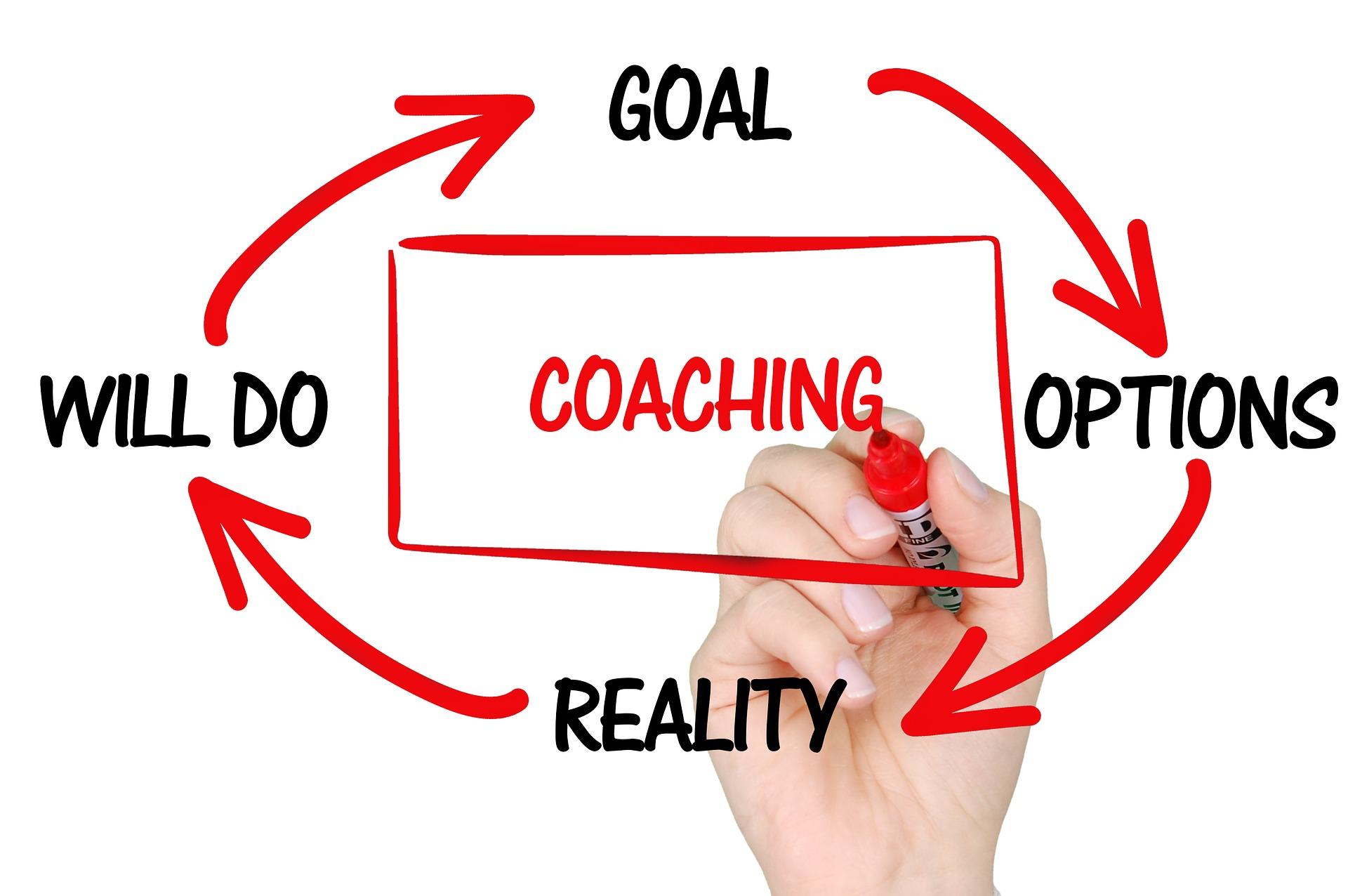 coaching entreprises performance_Beyond Travel Event